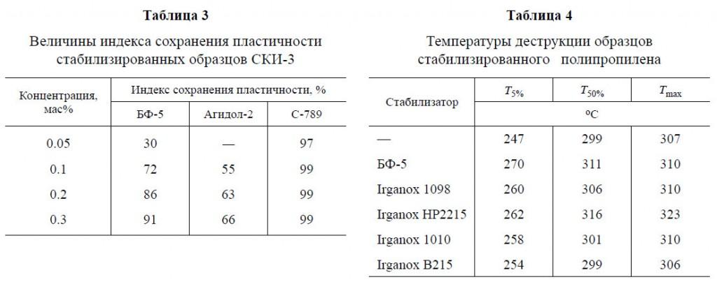 tabl3-4
