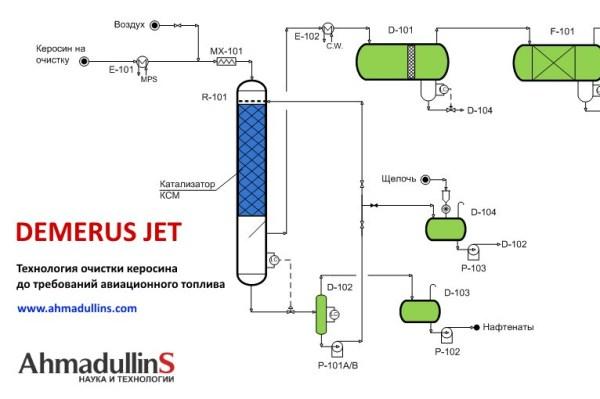 Рисунок 4. Принципиальная схема процесса Demerus JET
