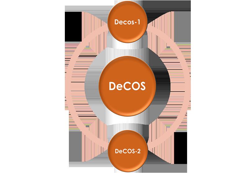 DecosS