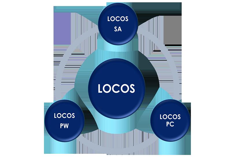 LocosS схема